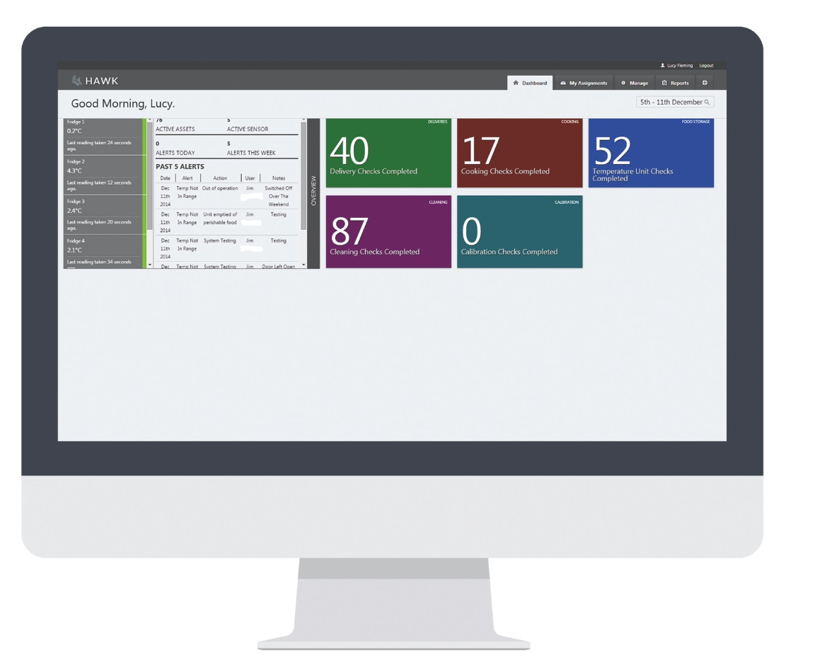 Hawk Safety dashboard to monitor and record all your health, food and safety checks